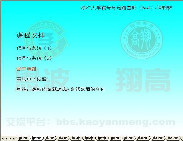 """2009年考研浙江大学""""844信号与电路基础""""冲刺讲题班"""